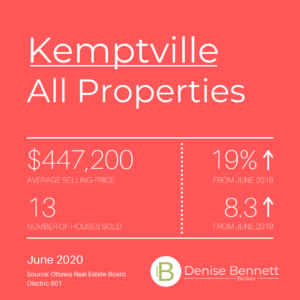 Market Update - June 2020 14
